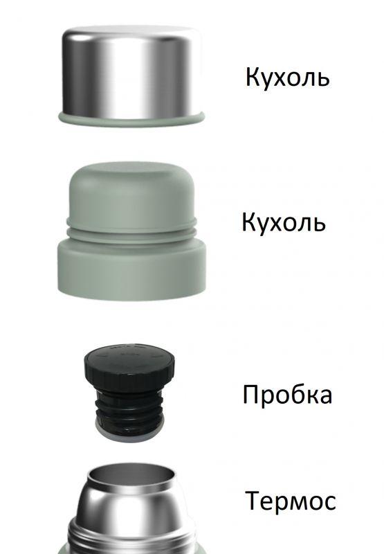 Термос Ranger Expert 0,5 L (RA 9918)
